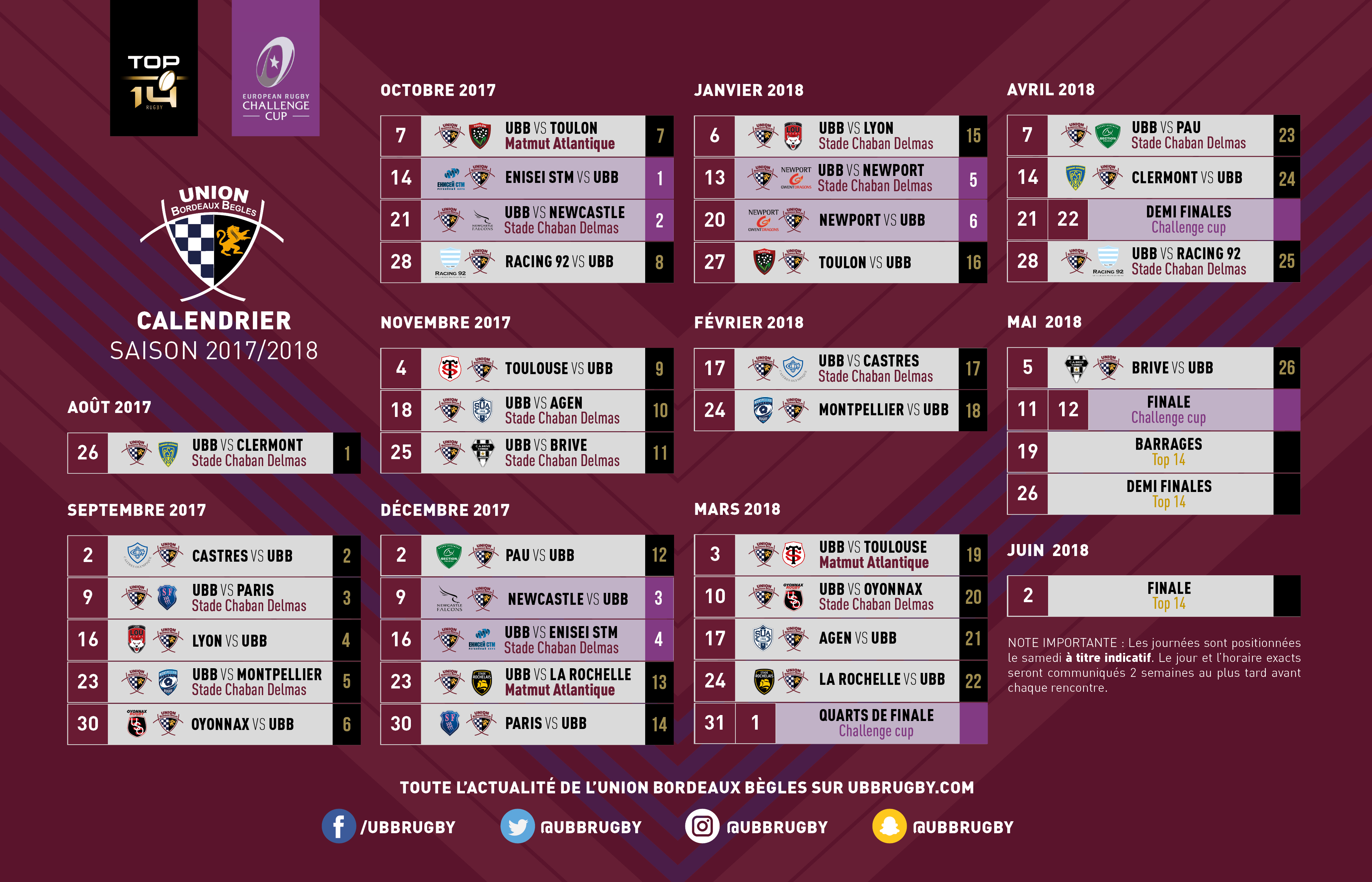 Calendrier & R sultats Rugby TOP 14