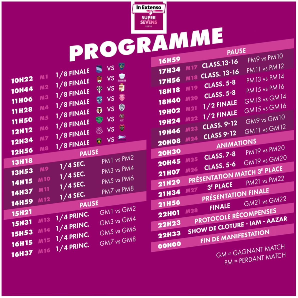 Programmation In Extenso Supersevens 2020 - rugby a sept - 7s